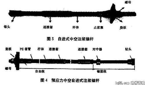 中空型注浆锚杆与普通砂浆锚杆的工作性能比较 - awj96 - awj96的博客